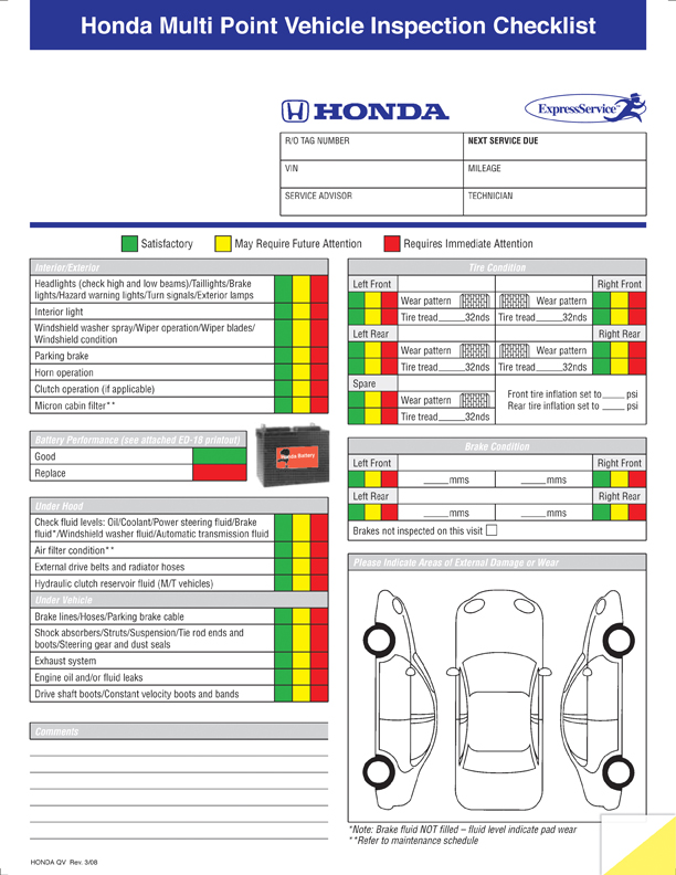 Multi Point Inspection Forms Honda